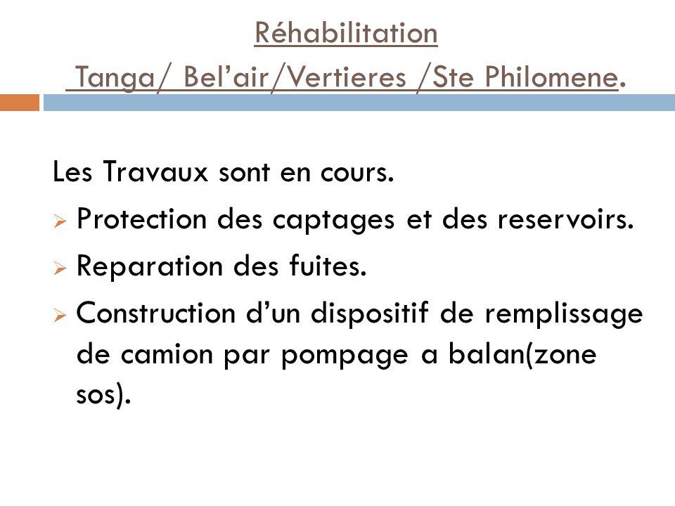 Réhabilitation Tanga/ Belair/Vertieres /Ste Philomene.