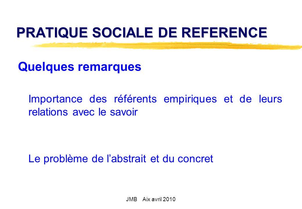PRATIQUE SOCIALE DE REFERENCE Quelques remarques Importance des référents empiriques et de leurs relations avec le savoir Le problème de labstrait et du concret JMB Aix avril 2010