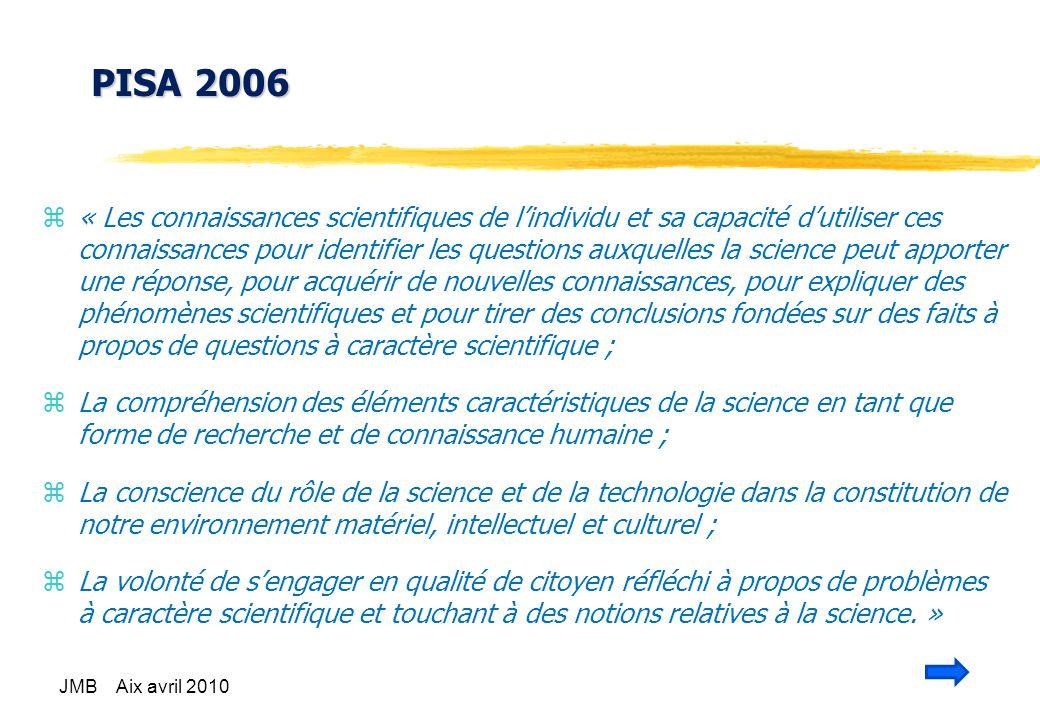 PISA 2006 z« Les connaissances scientifiques de lindividu et sa capacité dutiliser ces connaissances pour identifier les questions auxquelles la science peut apporter une réponse, pour acquérir de nouvelles connaissances, pour expliquer des phénomènes scientifiques et pour tirer des conclusions fondées sur des faits à propos de questions à caractère scientifique ; zLa compréhension des éléments caractéristiques de la science en tant que forme de recherche et de connaissance humaine ; zLa conscience du rôle de la science et de la technologie dans la constitution de notre environnement matériel, intellectuel et culturel ; zLa volonté de sengager en qualité de citoyen réfléchi à propos de problèmes à caractère scientifique et touchant à des notions relatives à la science.