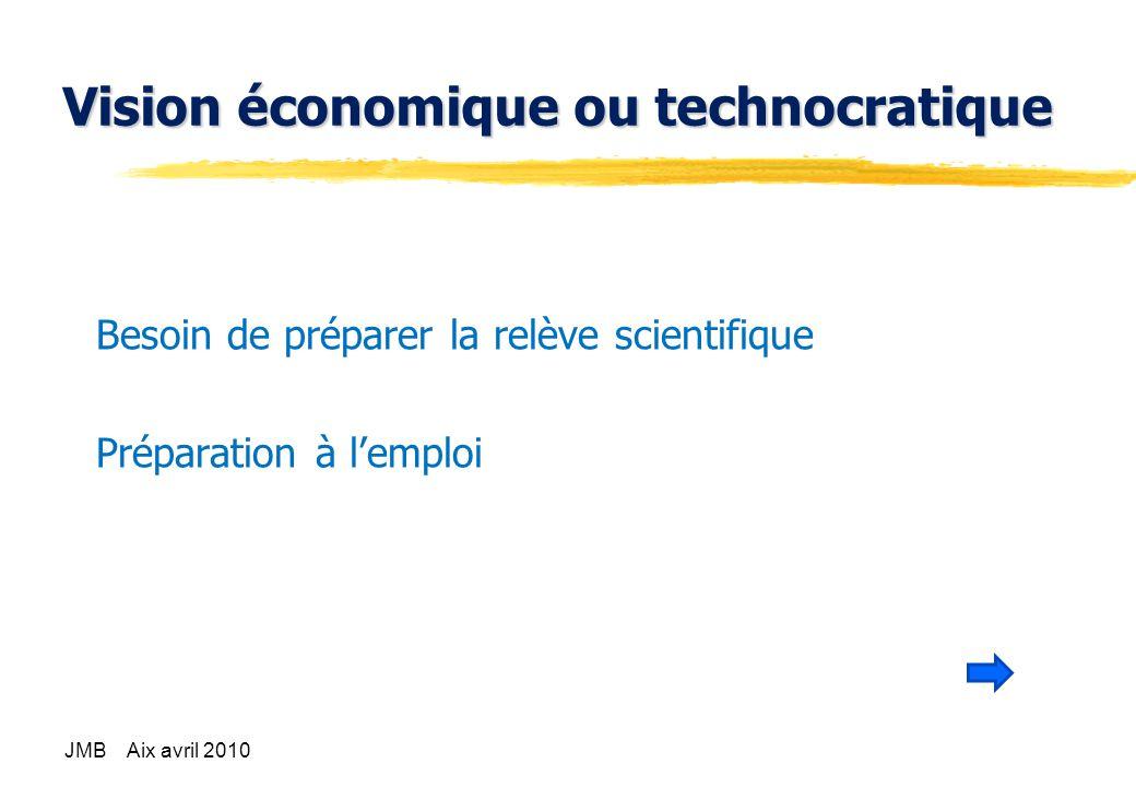 Vision économique ou technocratique Besoin de préparer la relève scientifique Préparation à lemploi JMB Aix avril 2010