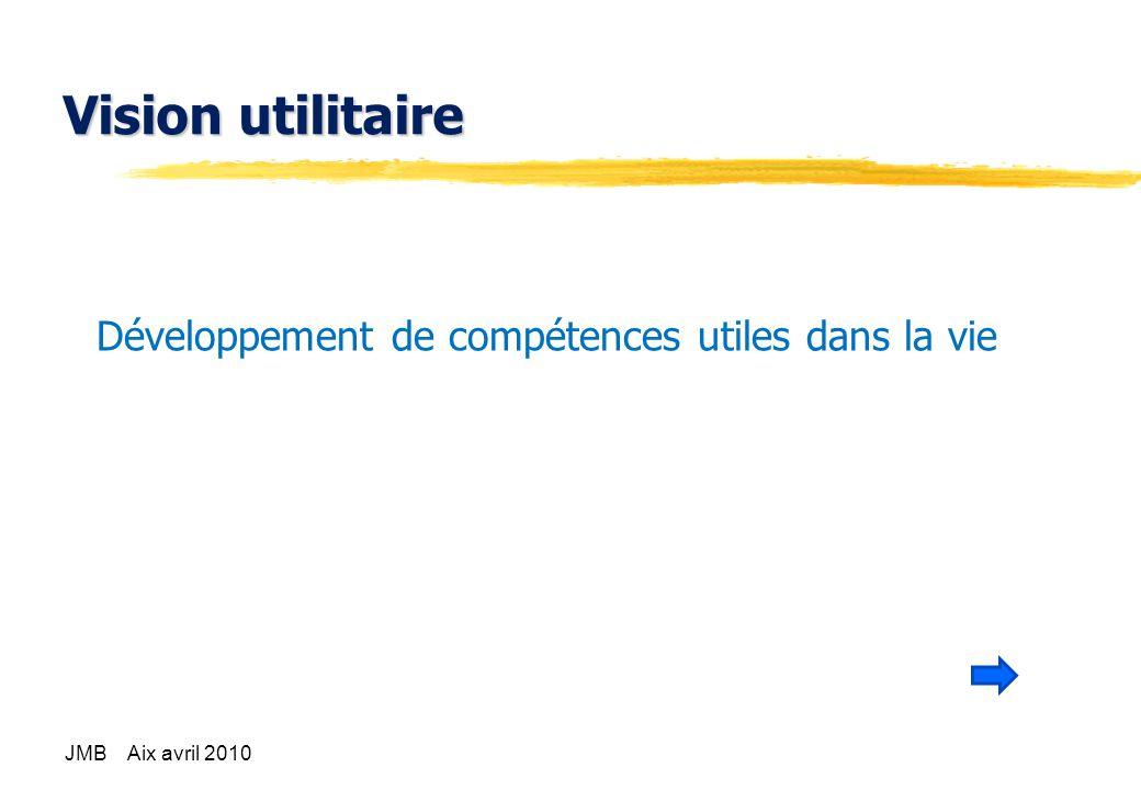 Vision utilitaire Développement de compétences utiles dans la vie JMB Aix avril 2010