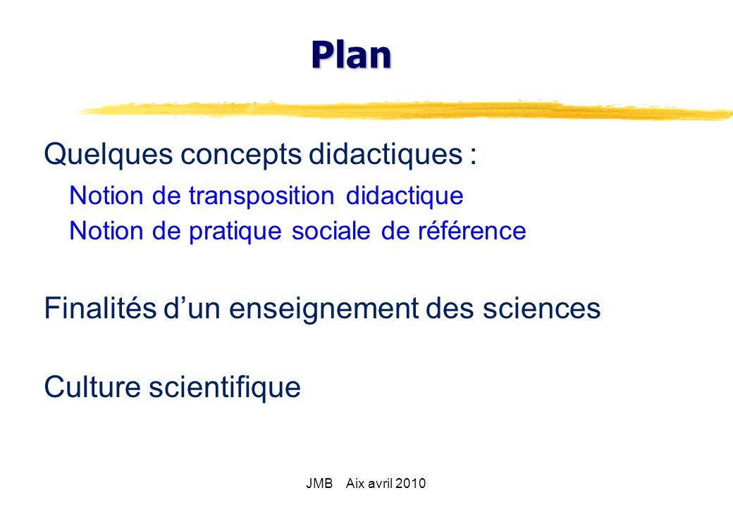 Plan Quelques concepts didactiques : Notion de transposition didactique Notion de pratique sociale de référence Finalités dun enseignement des sciences Culture scientifique JMB Aix avril 2010