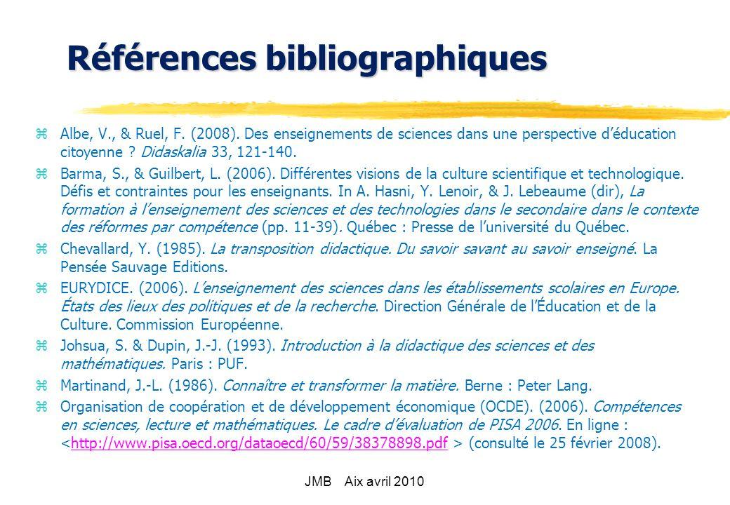 Références bibliographiques zAlbe, V., & Ruel, F.(2008).