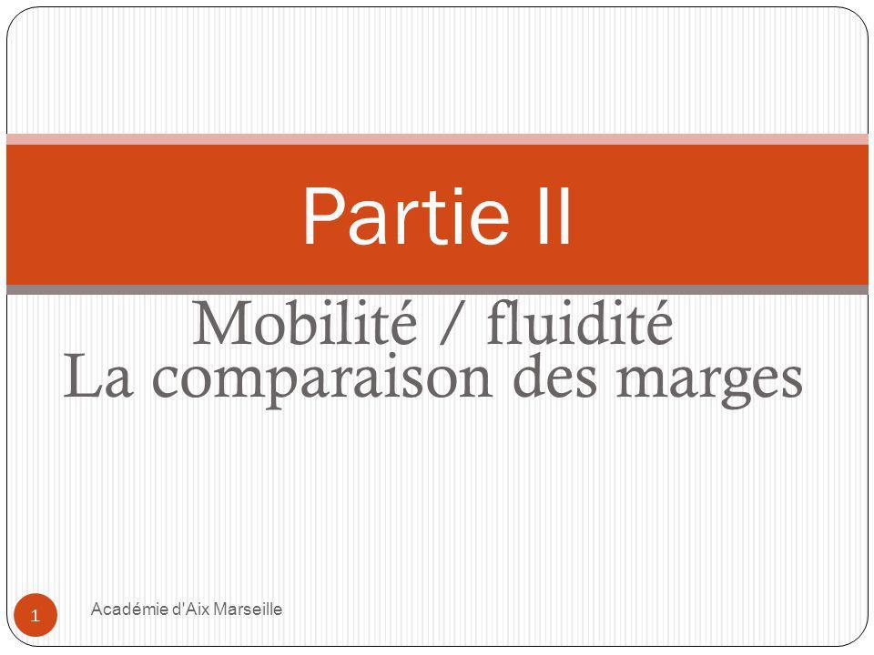 Mobilité / fluidité La comparaison des marges Académie d Aix Marseille 1 Partie II