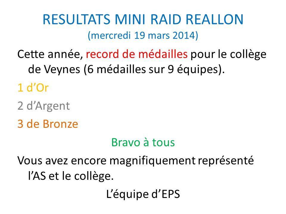 RESULTATS MINI RAID REALLON (mercredi 19 mars 2014) Cette année, record de médailles pour le collège de Veynes (6 médailles sur 9 équipes). 1 dOr 2 dA
