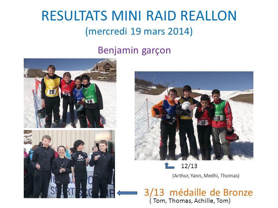 RESULTATS MINI RAID REALLON (mercredi 19 mars 2014) Benjamin garçon 3/13 médaille de Bronze 12/13 ( Tom, Thomas, Achille, Tom) (Arthur, Yann, Medhi, T