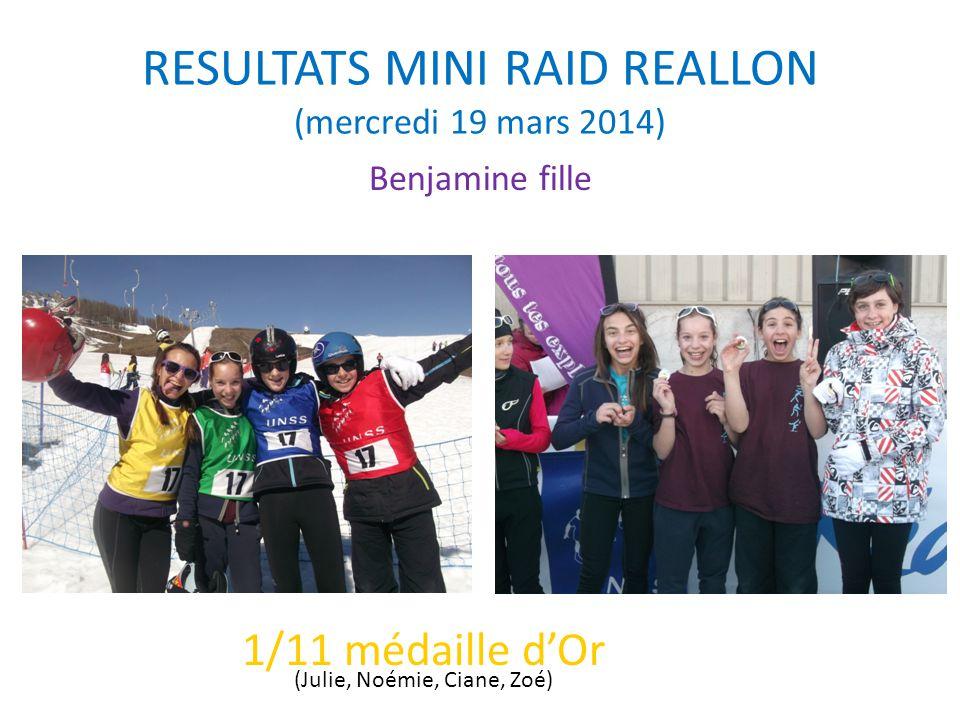 RESULTATS MINI RAID REALLON (mercredi 19 mars 2014) Benjamine fille 1/11 médaille dOr (Julie, Noémie, Ciane, Zoé)