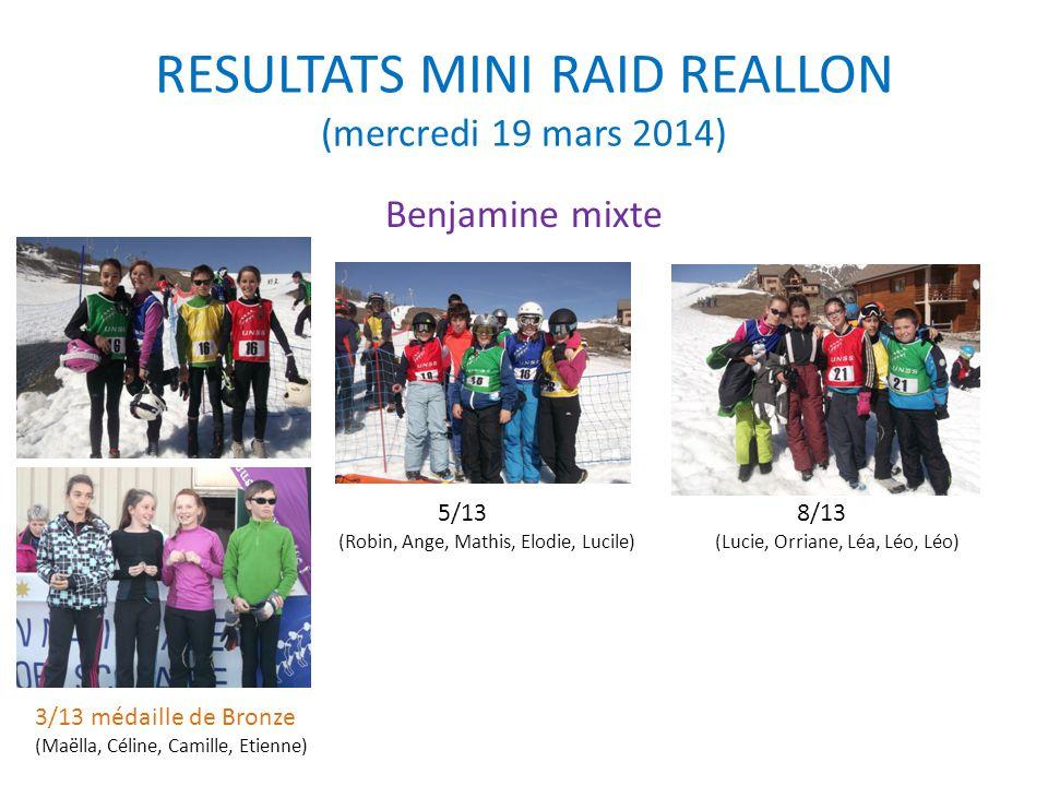 RESULTATS MINI RAID REALLON (mercredi 19 mars 2014) Benjamine mixte 3/13 médaille de Bronze 5/138/13 (Maëlla, Céline, Camille, Etienne) (Robin, Ange,