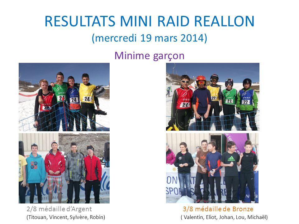 RESULTATS MINI RAID REALLON (mercredi 19 mars 2014) Minime garçon 2/8 médaille dArgent (Titouan, Vincent, Sylvère, Robin) 3/8 médaille de Bronze ( Val