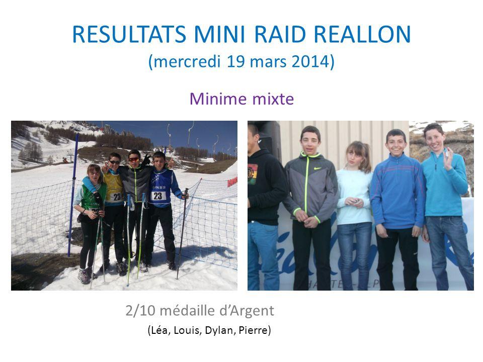 RESULTATS MINI RAID REALLON (mercredi 19 mars 2014) Minime mixte 2/10 médaille dArgent (Léa, Louis, Dylan, Pierre)