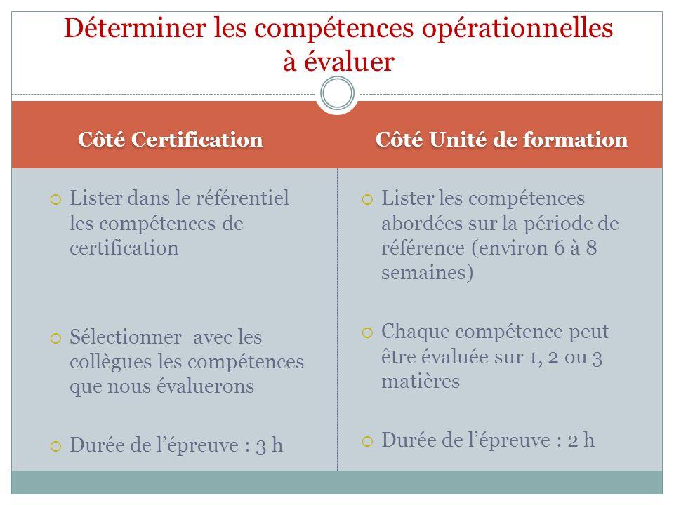 Côté Certification Côté Unité de formation Lister dans le référentiel les compétences de certification Sélectionner avec les collègues les compétences