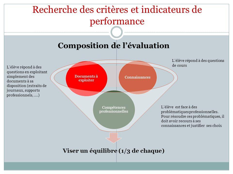 Recherche des critères et indicateurs de performance Viser un équilibre (1/3 de chaque) Compétences professionnelles Documents à exploiter Connaissanc