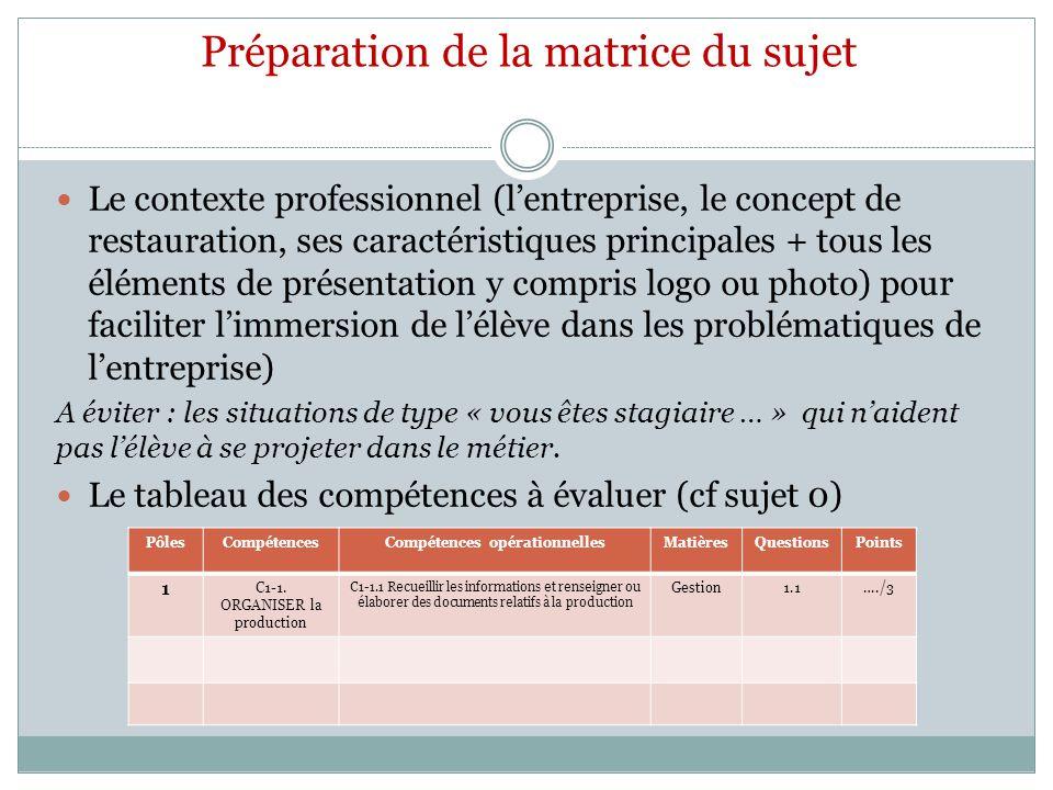 Préparation de la matrice du sujet Le contexte professionnel (lentreprise, le concept de restauration, ses caractéristiques principales + tous les élé