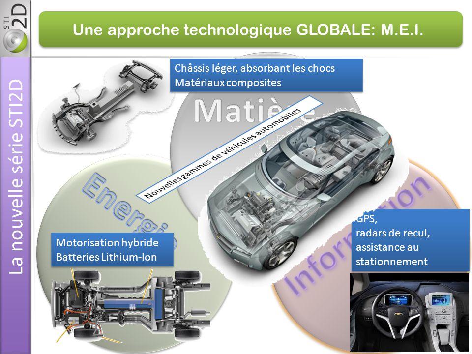 Une approche technologique GLOBALE: M.E.I.