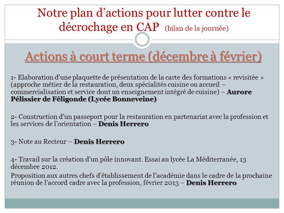 Notre plan dactions pour lutter contre le décrochage en CAP (bilan de la journée) Actions à court terme (décembre à février) Aurore Pélissier de Félig