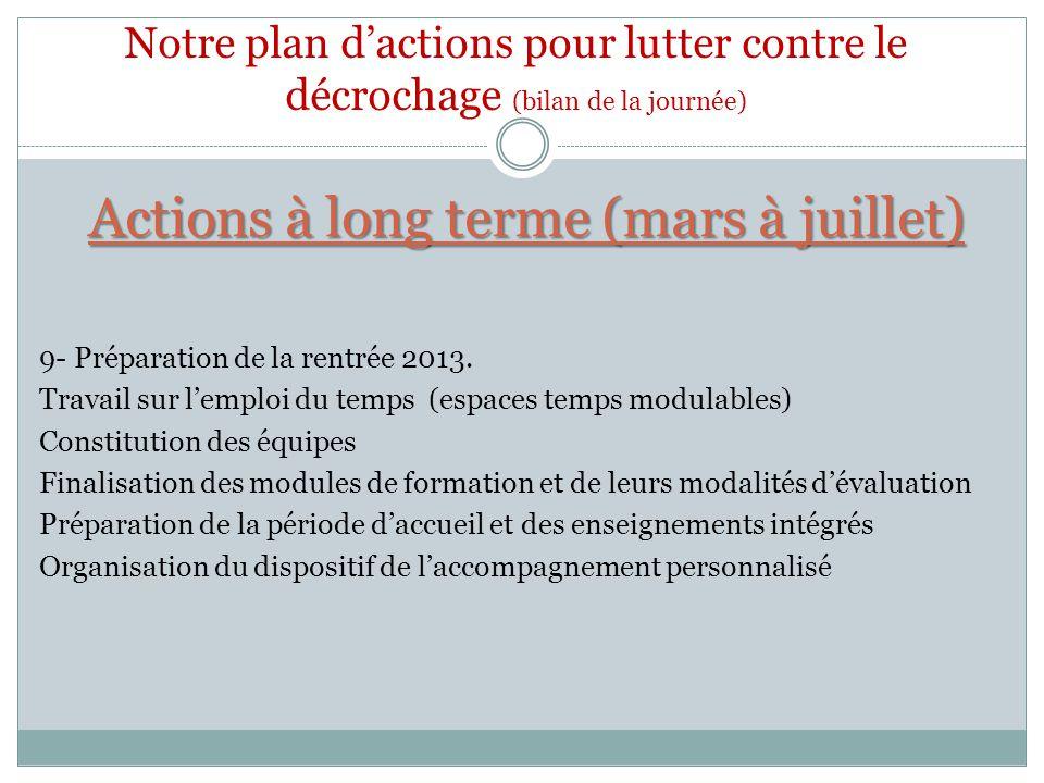 Actions à long terme (mars à juillet) 9- Préparation de la rentrée 2013. Travail sur lemploi du temps (espaces temps modulables) Constitution des équi