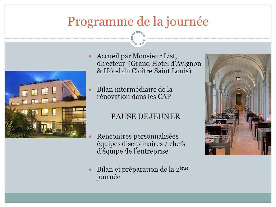 Programme de la journée Accueil par Monsieur List, directeur (Grand Hôtel dAvignon & Hôtel du Cloître Saint Louis) Bilan intermédiaire de la rénovatio