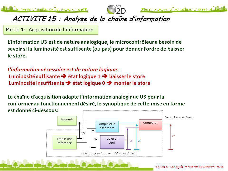 Equipe STI2D, lycée JH FABRE de CARPENTRAS ACTIVITE 15 : Analyse de la chaîne dinformation Partie 1: Acquisition de linformation Linformation U3 est d