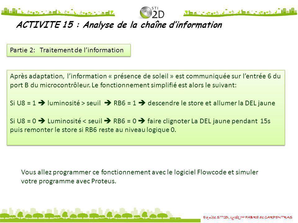 Equipe STI2D, lycée JH FABRE de CARPENTRAS ACTIVITE 15 : Analyse de la chaîne dinformation Partie 2: Traitement de linformation Après adaptation, linf