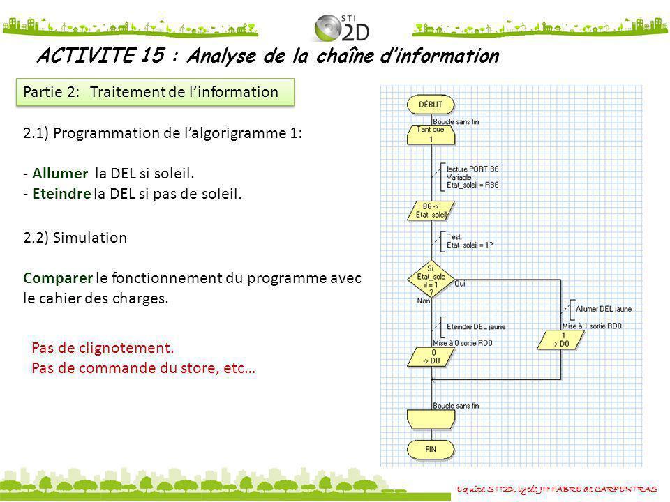 Equipe STI2D, lycée JH FABRE de CARPENTRAS ACTIVITE 15 : Analyse de la chaîne dinformation Partie 2: Traitement de linformation 2.1) Programmation de