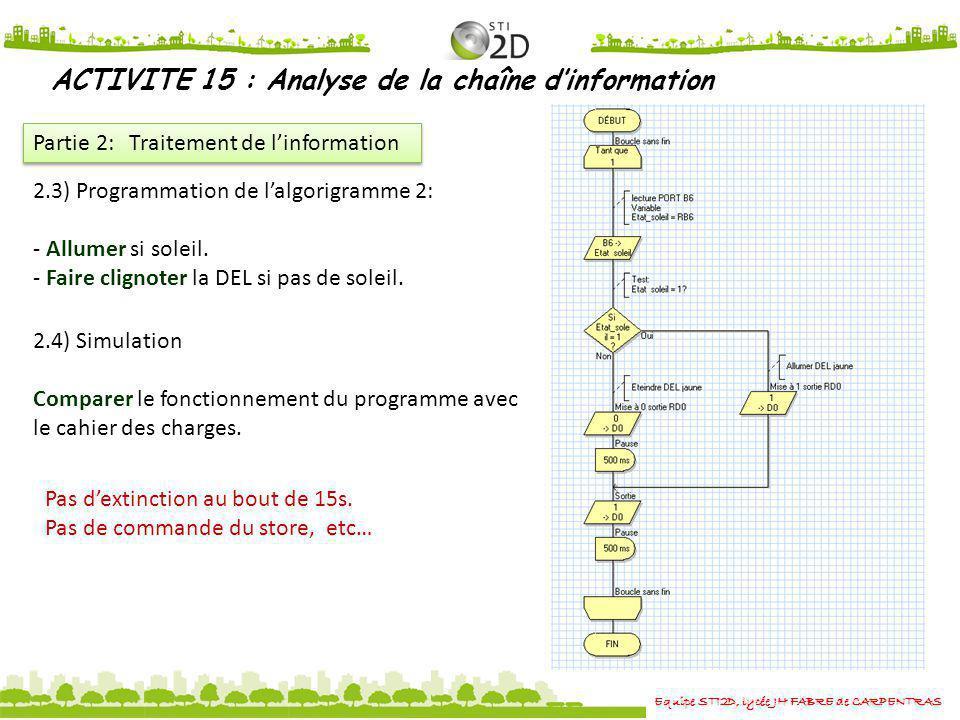 Equipe STI2D, lycée JH FABRE de CARPENTRAS ACTIVITE 15 : Analyse de la chaîne dinformation Partie 2: Traitement de linformation 2.3) Programmation de
