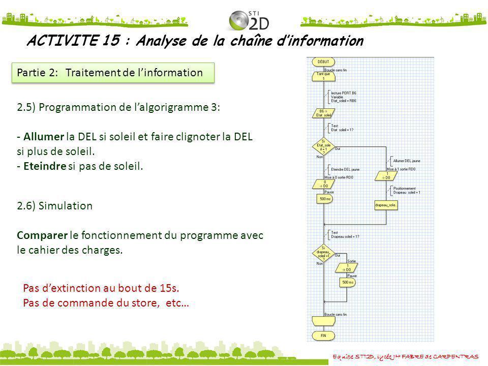 Equipe STI2D, lycée JH FABRE de CARPENTRAS ACTIVITE 15 : Analyse de la chaîne dinformation Partie 2: Traitement de linformation 2.5) Programmation de