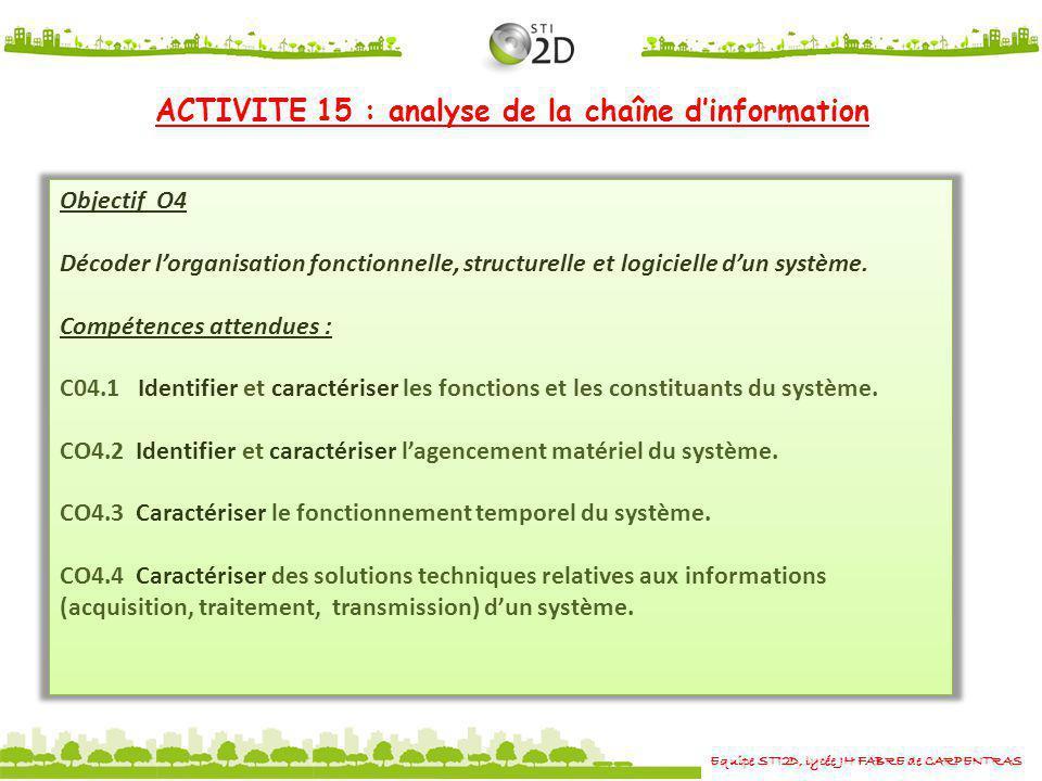 Equipe STI2D, lycée JH FABRE de CARPENTRAS ACTIVITE 15 : analyse de la chaîne dinformation Objectif O4 Décoder lorganisation fonctionnelle, structurel