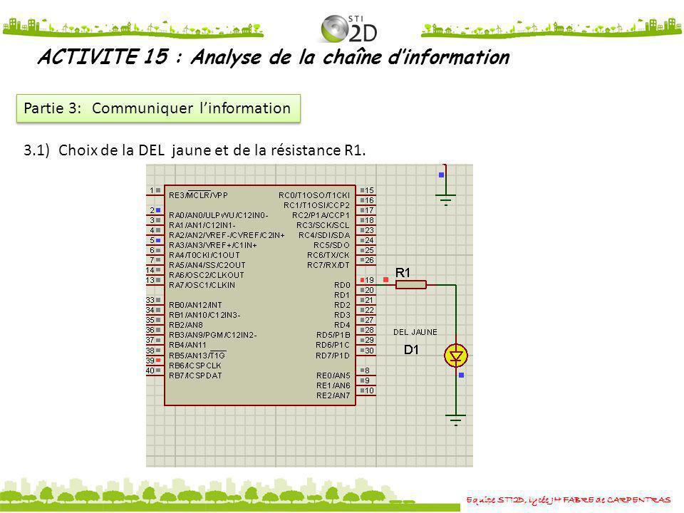 Equipe STI2D, lycée JH FABRE de CARPENTRAS ACTIVITE 15 : Analyse de la chaîne dinformation Partie 3: Communiquer linformation 3.1) Choix de la DEL jau
