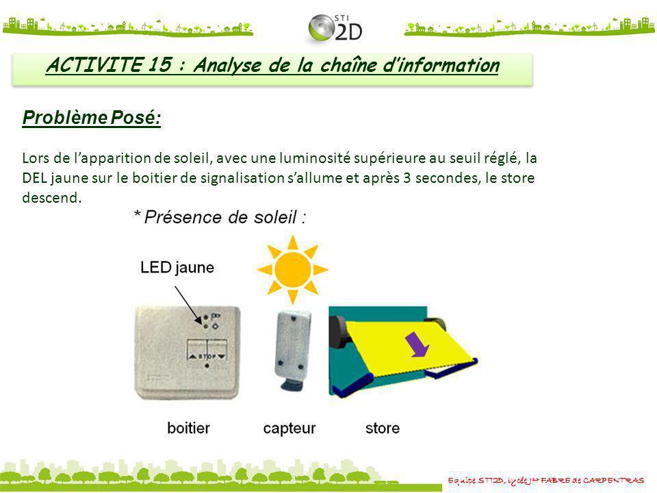 Equipe STI2D, lycée JH FABRE de CARPENTRAS ACTIVITE 15 : Analyse de la chaîne dinformation Problème Posé: Lors de lapparition de soleil, avec une lumi