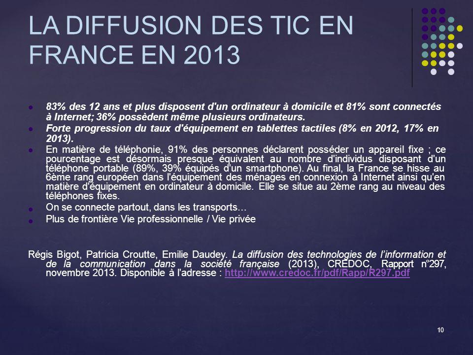 LA DIFFUSION DES TIC EN FRANCE EN 2013 83% des 12 ans et plus disposent d un ordinateur à domicile et 81% sont connectés à Internet; 36% possèdent même plusieurs ordinateurs.