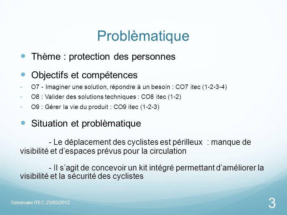 Problèmatique Thème : protection des personnes Objectifs et compétences - O7 - Imaginer une solution, répondre à un besoin : CO7 itec (1-2-3-4) - O8 :
