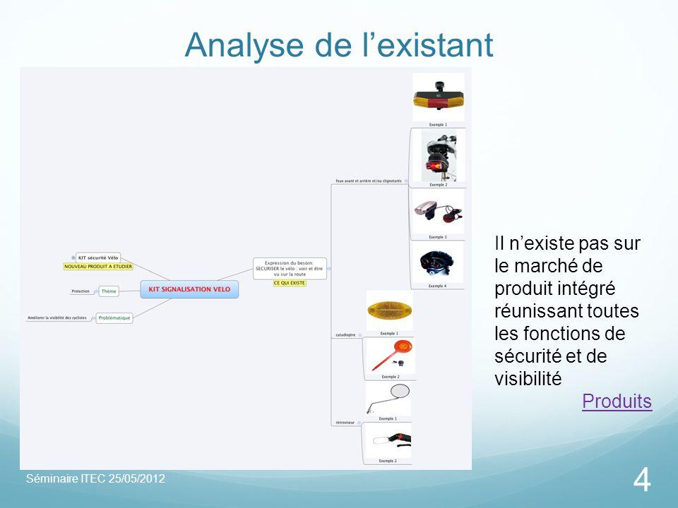 Analyse de lexistant Séminaire ITEC 25/05/2012 4 Il nexiste pas sur le marché de produit intégré réunissant toutes les fonctions de sécurité et de vis