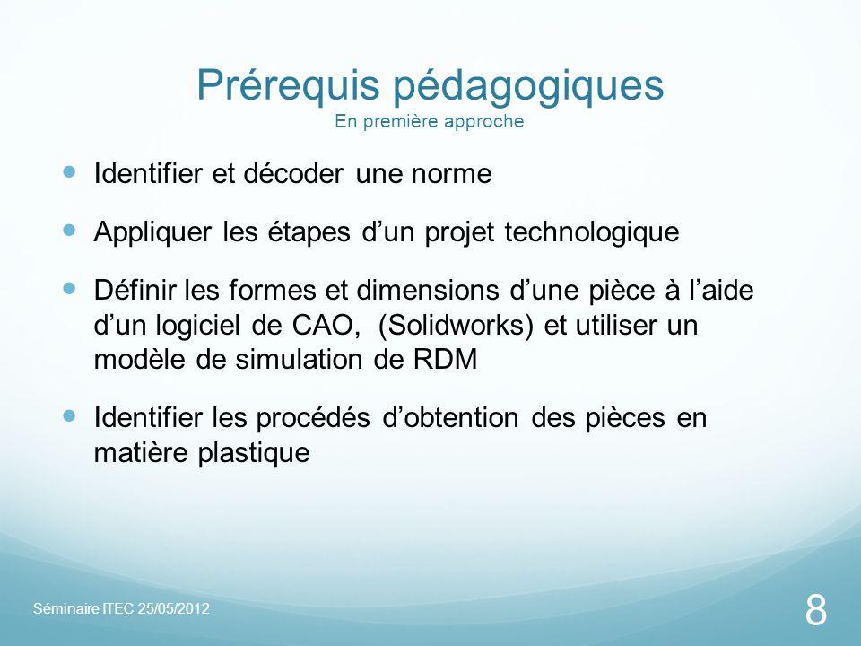 Prérequis pédagogiques En première approche Identifier et décoder une norme Appliquer les étapes dun projet technologique Définir les formes et dimens