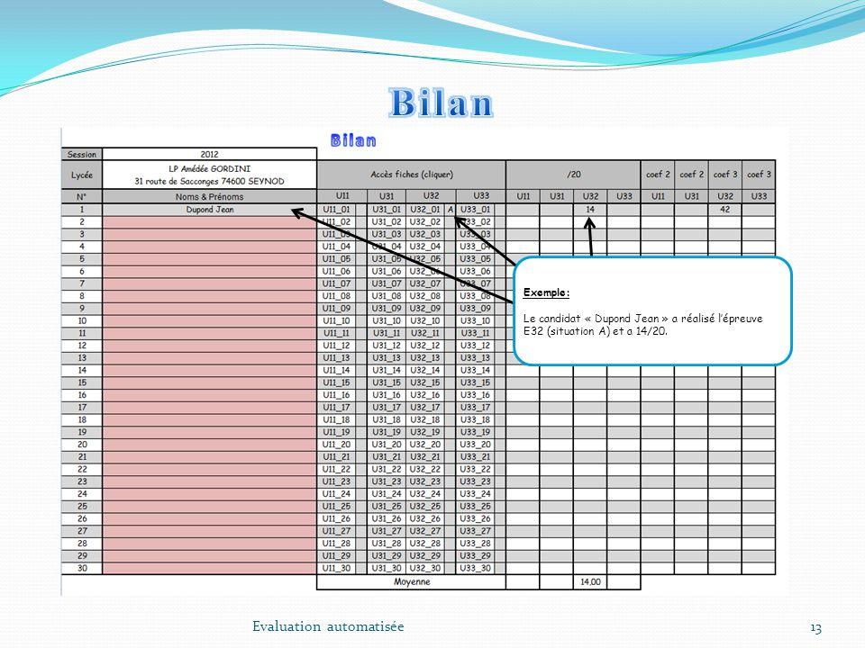 13 Exemple: Le candidat « Dupond Jean » a réalisé lépreuve E32 (situation A) et a 14/20. Evaluation automatisée