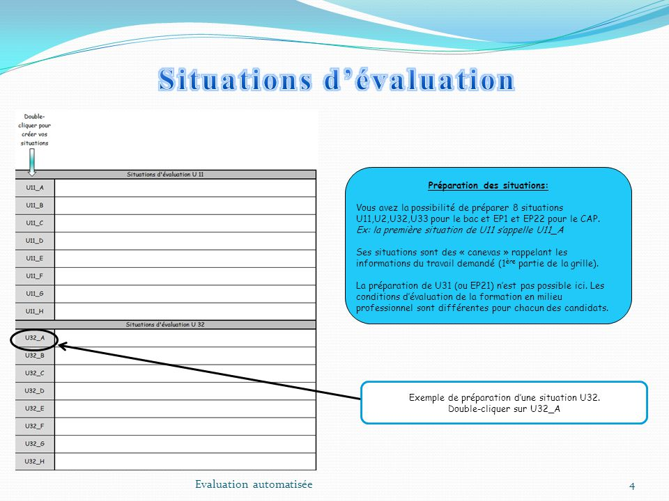 5 Exemple : Réalisation du canevas de U32_A - Renseigner la description sommaire du travail demandé - (Dé)cocher les données fournies au candidat (touche Suppr) -(Dé)cocher les tâches demandées - Cliquer sur le bouton « liste des situations » Grille viergeExemple Evaluation automatisée
