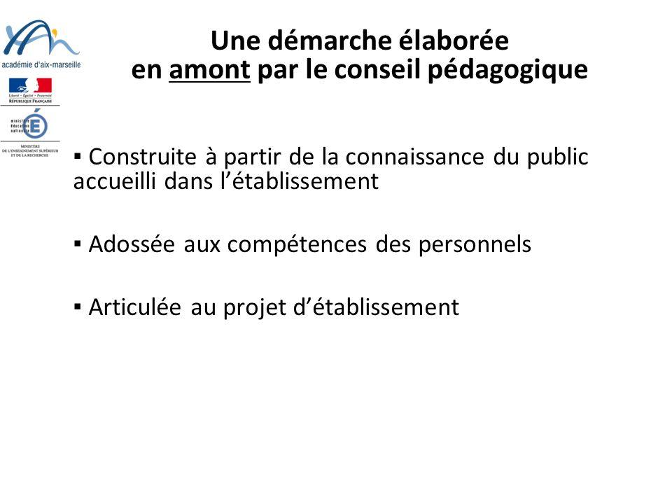 Une démarche élaborée en amont par le conseil pédagogique Construite à partir de la connaissance du public accueilli dans létablissement Adossée aux compétences des personnels Articulée au projet détablissement