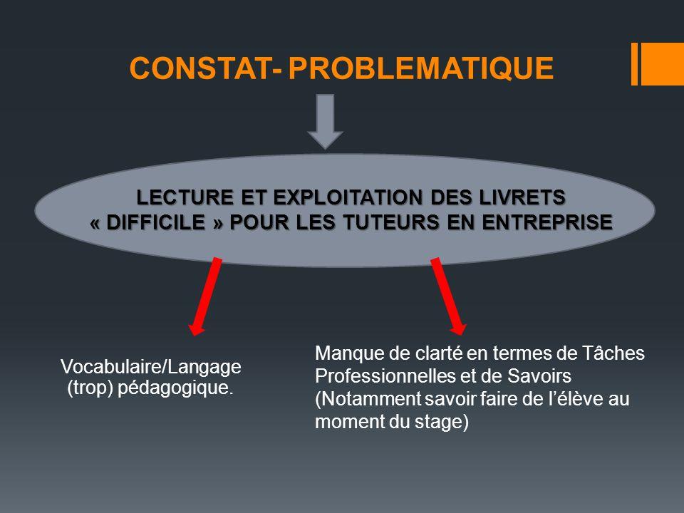 CONSTAT- PROBLEMATIQUE LECTURE ET EXPLOITATION DES LIVRETS « DIFFICILE » POUR LES TUTEURS EN ENTREPRISE Manque de clarté en termes de Tâches Professio