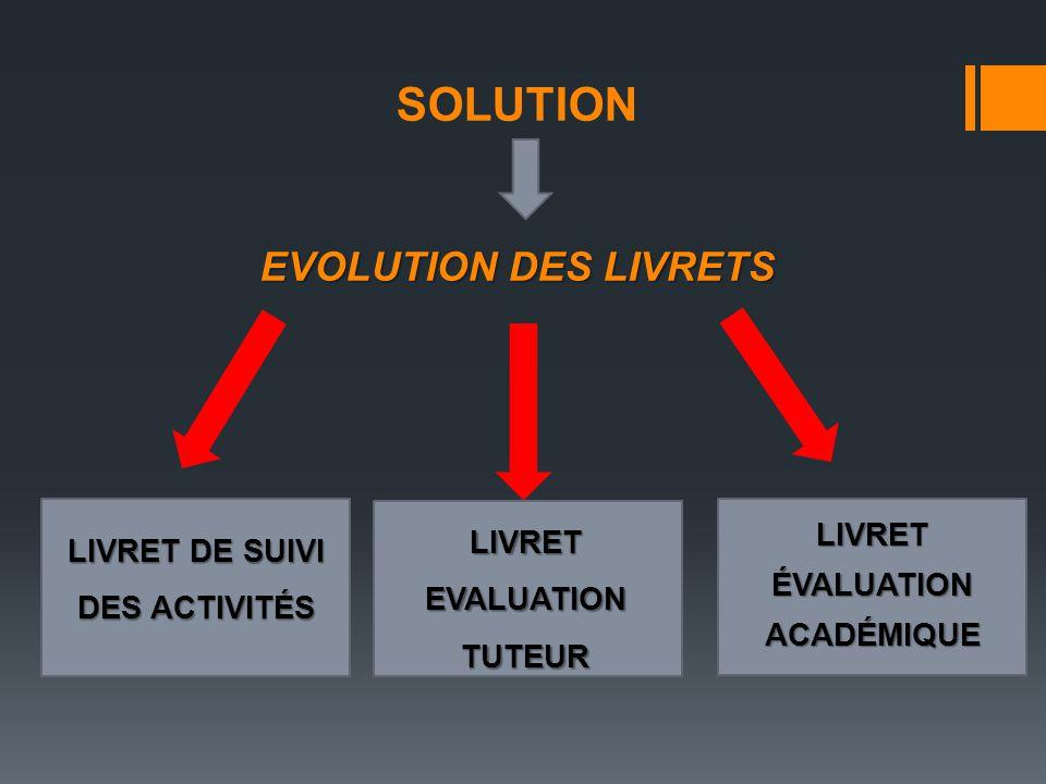 EVOLUTION DES LIVRETS LIVRET DE SUIVI DES ACTIVITÉS SOLUTION LIVRETEVALUATIONTUTEUR LIVRET ÉVALUATION ACADÉMIQUE