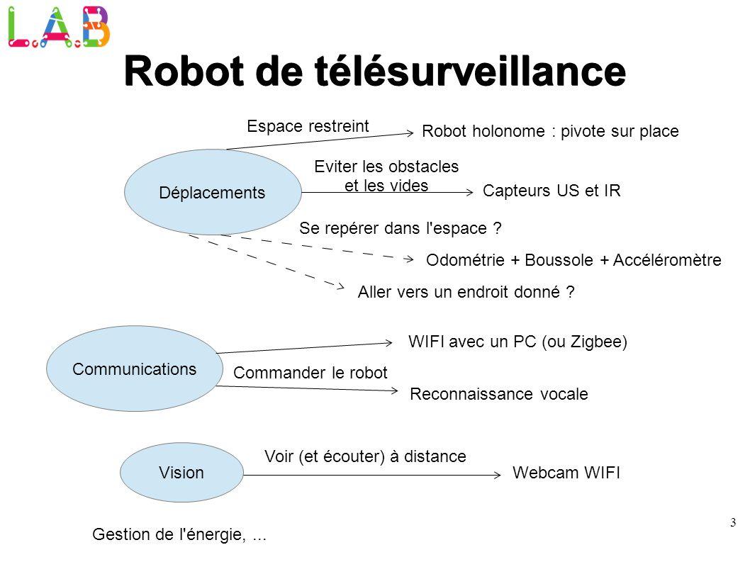 3 Déplacements Espace restreint Robot holonome : pivote sur place Eviter les obstacles et les vides Capteurs US et IR Se repérer dans l'espace ? Odomé