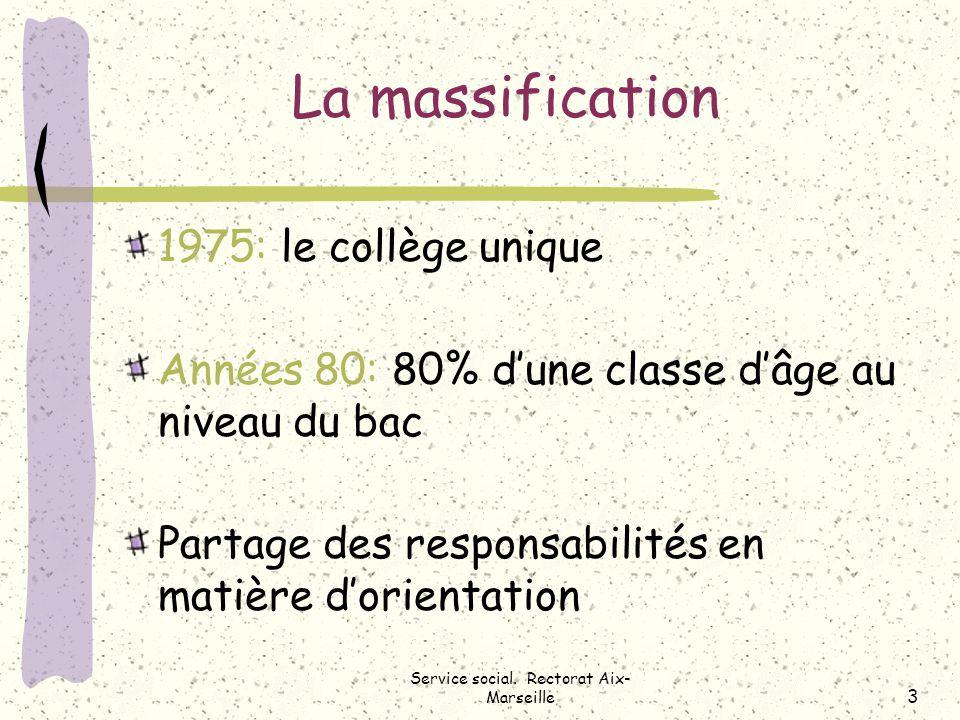 La massification 1975: le collège unique Années 80: 80% dune classe dâge au niveau du bac Partage des responsabilités en matière dorientation Service social.