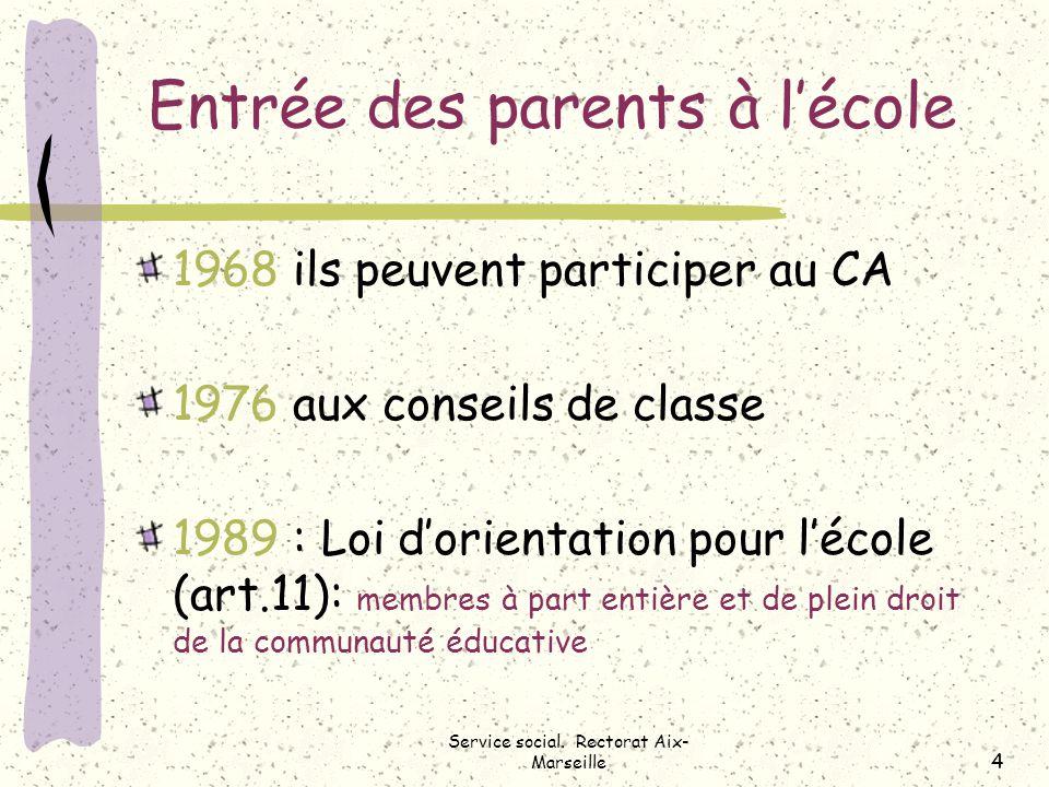 Entrée des parents à lécole 1968 ils peuvent participer au CA 1976 aux conseils de classe 1989 : Loi dorientation pour lécole (art.11): membres à part entière et de plein droit de la communauté éducative Service social.