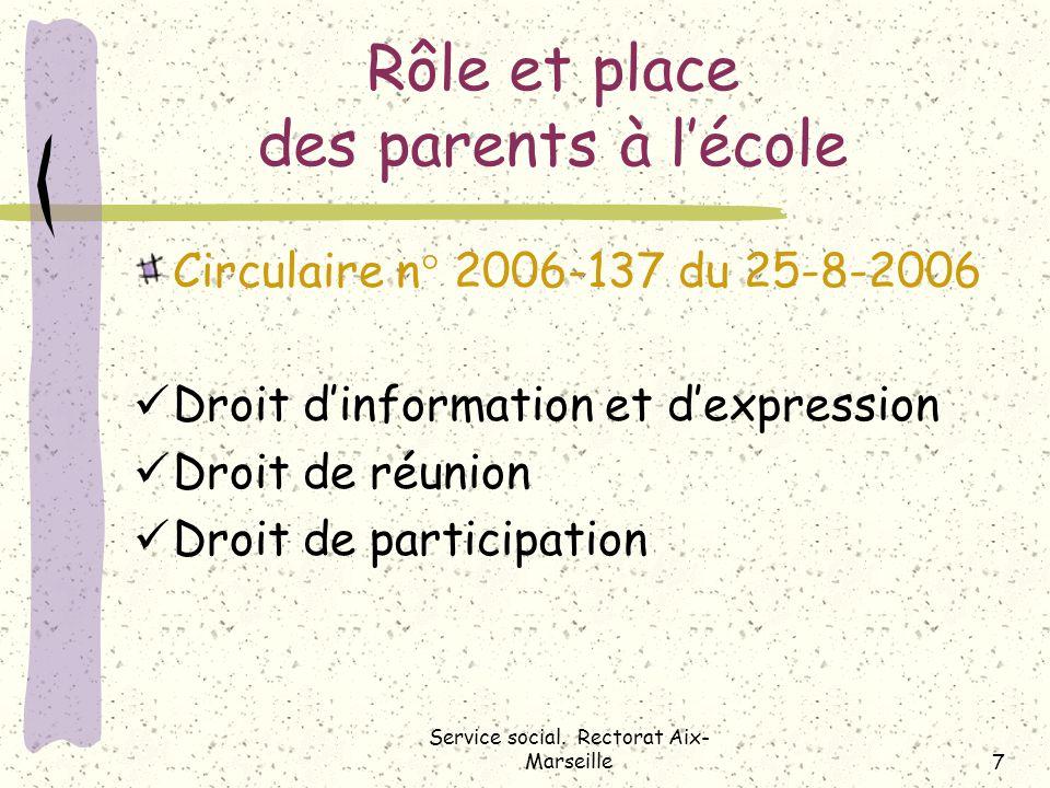 Rôle et place des parents à lécole Circulaire n° 2006-137 du 25-8-2006 Droit dinformation et dexpression Droit de réunion Droit de participation Service social.