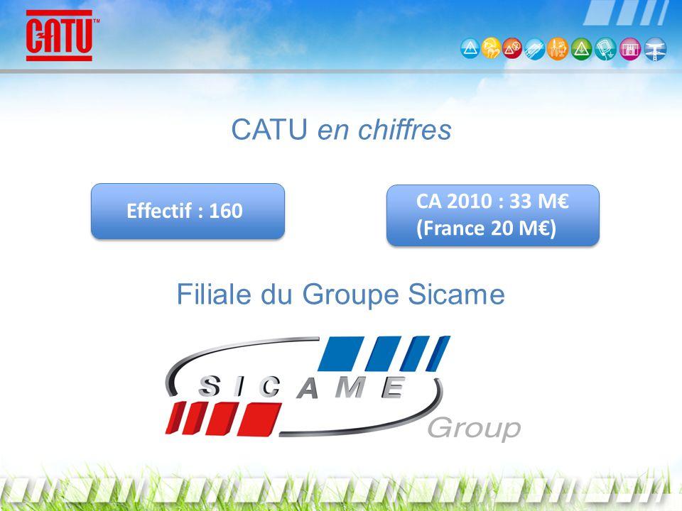 CATU en chiffres Effectif : 160 CA 2010 : 33 M (France 20 M) Filiale du Groupe Sicame