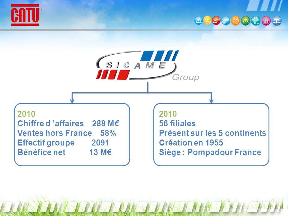 2010 Chiffre d affaires 288 M Ventes hors France 58% Effectif groupe 2091 Bénéfice net 13 M 2010 56 filiales Présent sur les 5 continents Création en