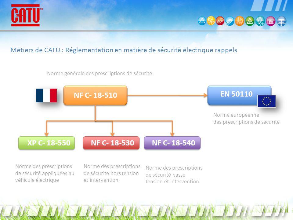 Métiers de CATU : Réglementation en matière de sécurité électrique rappels NF C- 18-510 EN 50110 XP C- 18-550NF C- 18-530NF C- 18-540 Norme générale d
