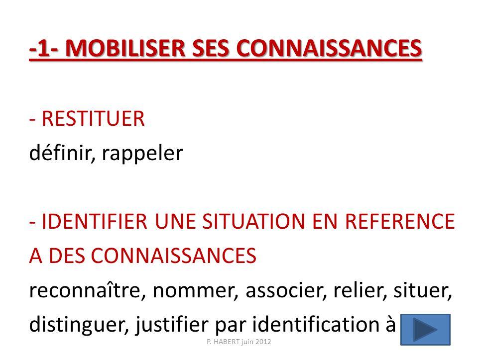 -1- MOBILISER SES CONNAISSANCES -1- MOBILISER SES CONNAISSANCES - RESTITUER définir, rappeler - IDENTIFIER UNE SITUATION EN REFERENCE A DES CONNAISSANCES reconnaître, nommer, associer, relier, situer, distinguer, justifier par identification à P.
