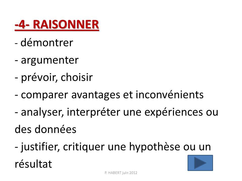 -4- RAISONNER -4- RAISONNER - démontrer - argumenter - prévoir, choisir - comparer avantages et inconvénients - analyser, interpréter une expériences ou des données - justifier, critiquer une hypothèse ou un résultat P.