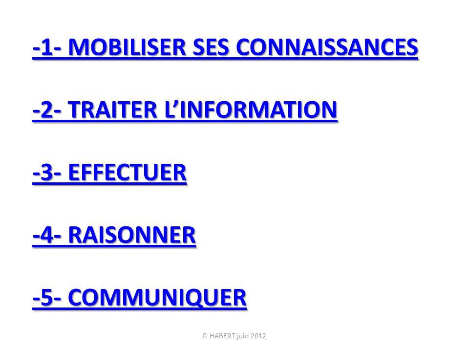 -1- MOBILISER SES CONNAISSANCES -1- MOBILISER SES CONNAISSANCES -2- TRAITER LINFORMATION -2- TRAITER LINFORMATION -3- EFFECTUER -3- EFFECTUER -4- RAIS
