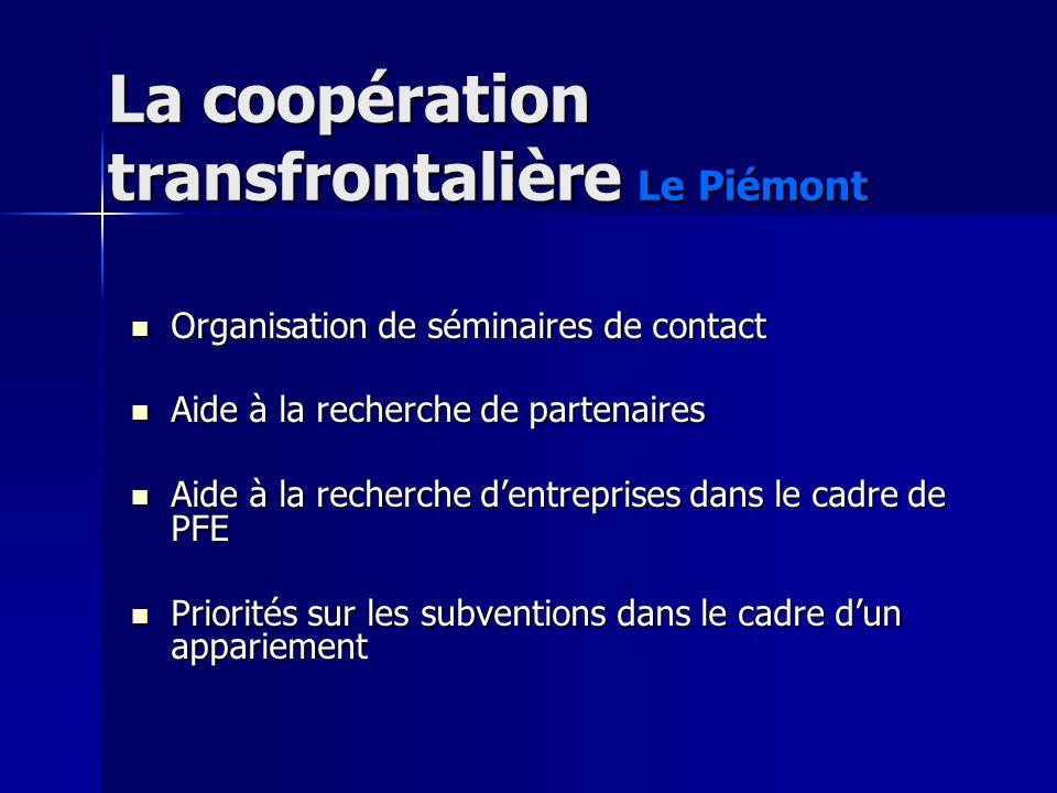 La coopération transfrontalière Le Piémont Organisation de séminaires de contact Organisation de séminaires de contact Aide à la recherche de partenai