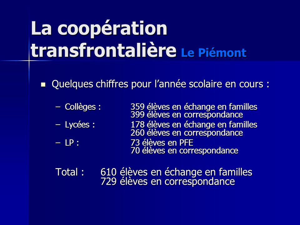 La coopération transfrontalière Le Piémont Quelques chiffres pour lannée scolaire en cours : Quelques chiffres pour lannée scolaire en cours : –Collèg